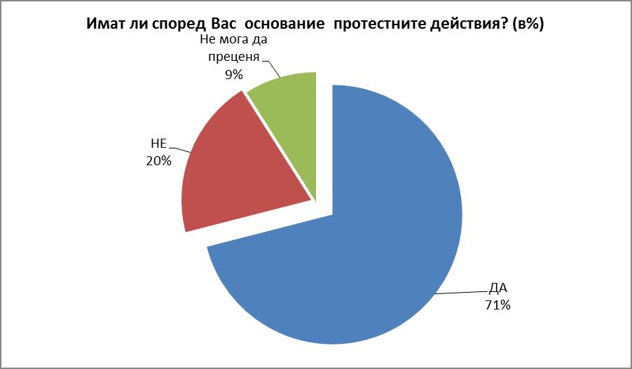 grafika1